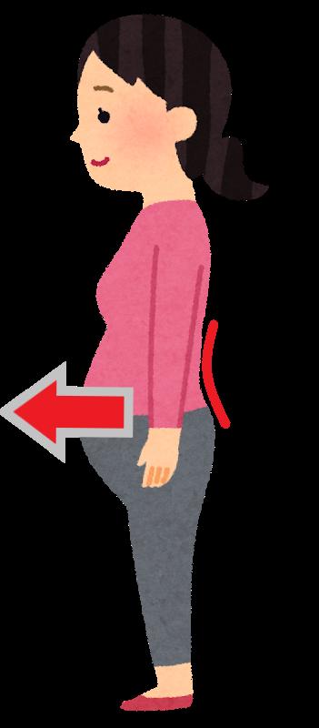 妊婦 腰痛 恥骨痛 肩こり 骨盤矯正