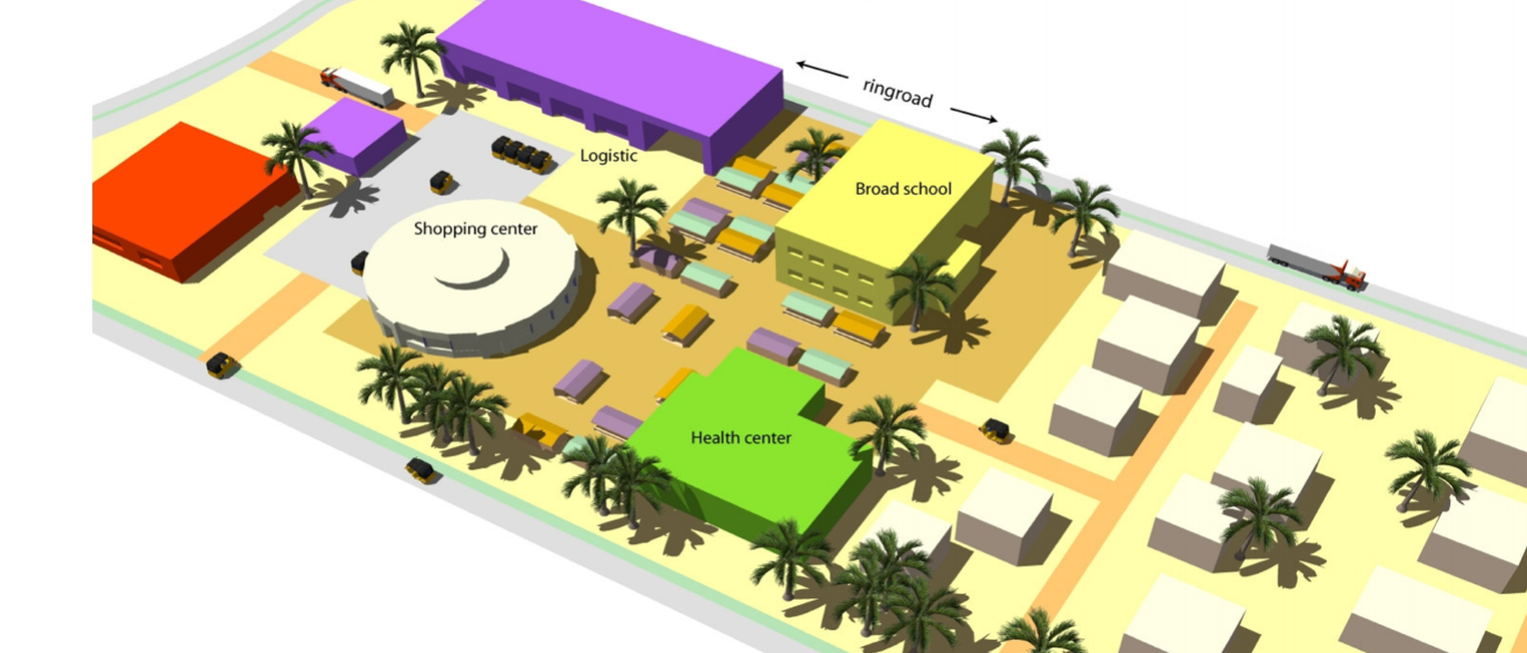 Modelo centro de actividad, India