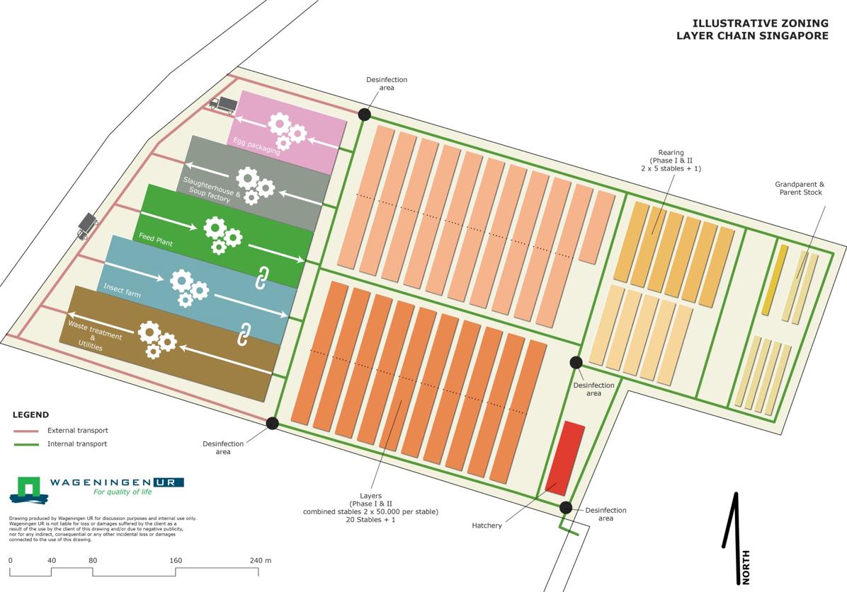 Diseño de planificación espacial de granja de aves de corral