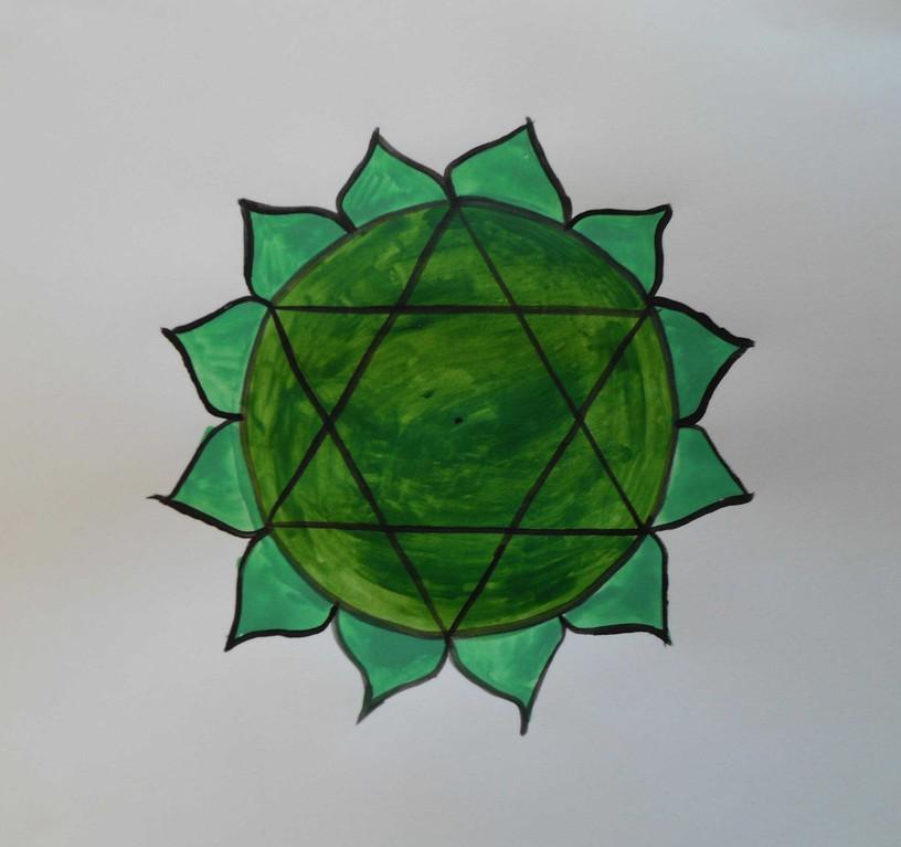 4ème : Anahata Chakra