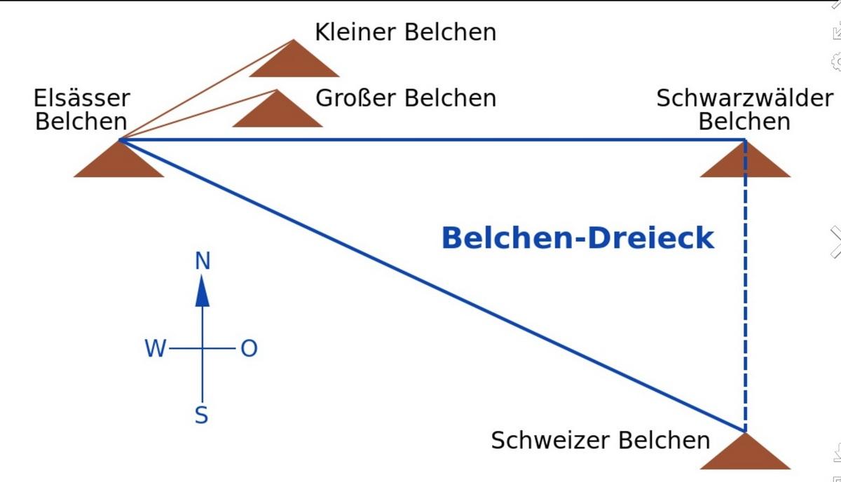 Die Linien- und Winkelverhältnisse