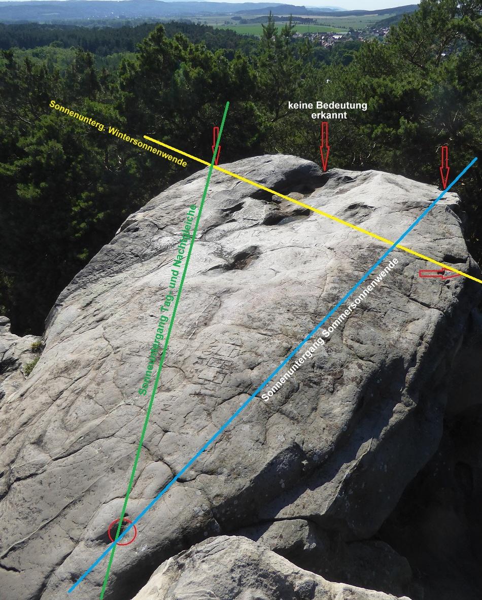 Díe Kalendermarken auf der oberen Steinplatte