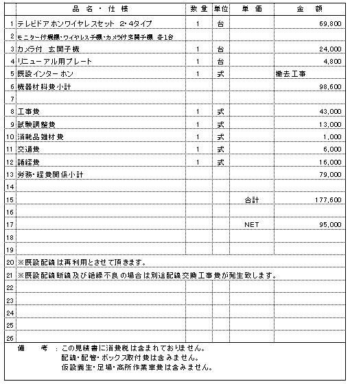 603 事務所ビル 新潟市西区 インターホン交換 ¥95,000