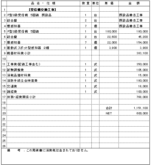 117 店舗複合施設 新潟市北区 火災受信機更新 ¥600,000