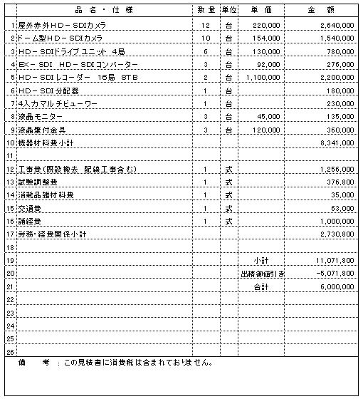 802 宿泊施設 新潟市西区 監視カメラ改修 ¥6,000,000