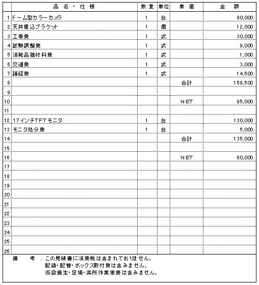 806 総合病院 新潟市南区 監視カメラ取替 ¥80,000