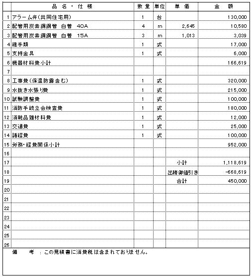 204 マンション 新潟市中央区 スプリンクラーアラーム弁交換 ¥450,000