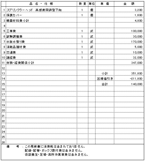 205 老人保健施設 新潟市南区 スプリンクラーヘッド交換 ¥140,000