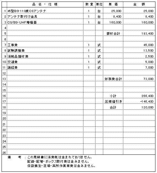 505 事務所ビル 新潟市中央区 BSアンテナ設置 ¥120,000