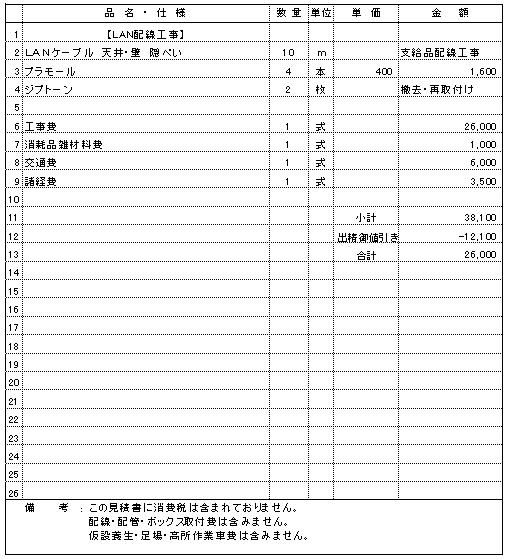 710 薬局 新潟市秋葉区 LAN新設 ¥26,000