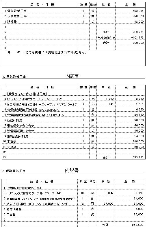 911 介護老人保健施設 新潟市中央区 エレベーター負荷非常用電源接続 ¥800,000