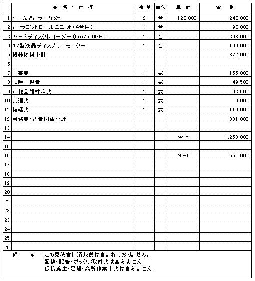 807 集会場 新潟市中央区 監視カメラ新設 ¥650,000