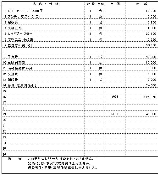 506 物流倉庫 新潟市東区 TVアンテナ設置 ¥45,000