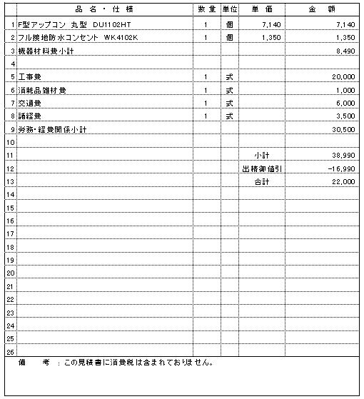 906 事務所ビル 新潟市中央区 コンセント設備増設 ¥22,000