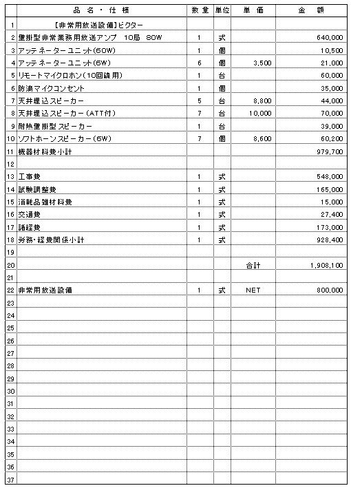 408 大型薬局 新潟市中央区 非常用放送設備設置 ¥800,000