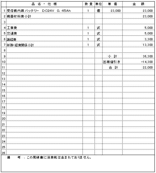 104 保育施設 新潟市中央区 火災受信機バッテリー交換 ¥22,000