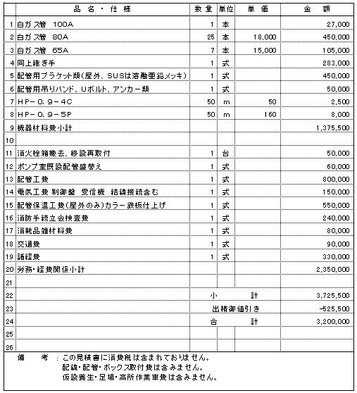 208 食品工場 新発田市 消火栓配管改修 ¥3,200,000