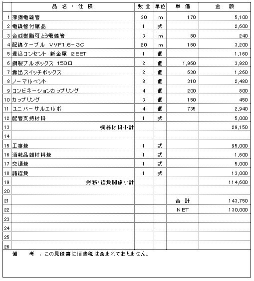 908 図書館 新潟市中央区 コンセント設備増設 ¥130,000