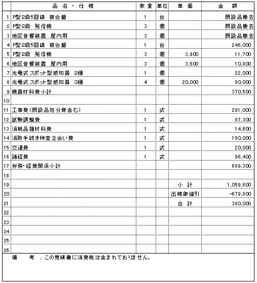 109 共同住宅 新潟市中央区 火災受信機更新 ¥380,000