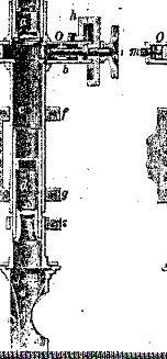 Mechanisches Prinziep eines Schraubenmikrometers
