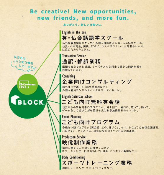 七飯_BLOCK_ENGLISH IN THE BOX_業務内容