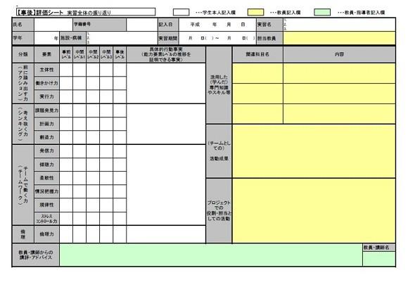 ライトノベル新人賞投稿カタログ 評価シート一覧表