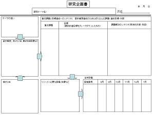 研究企画書 図版提供 大阪大学大学院工学研究科