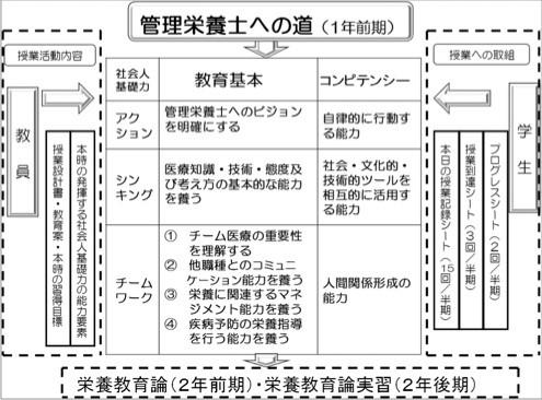 愛知学泉大学イメージ