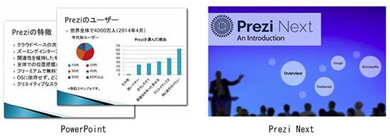 PowerPointとPrezi Next