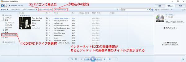 Windows Media Player12の画面