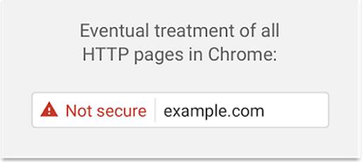 Google Chromeでの非SSLサイトの警告表示