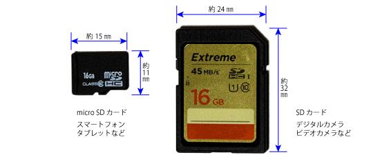 SDメモリーカードとmicroSDメモリカードの違い