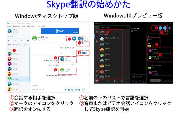 Skype翻訳のはじめかた