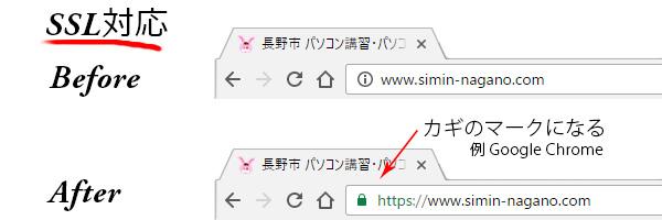HTTPS対応