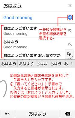 Google翻訳の手書き入力翻訳