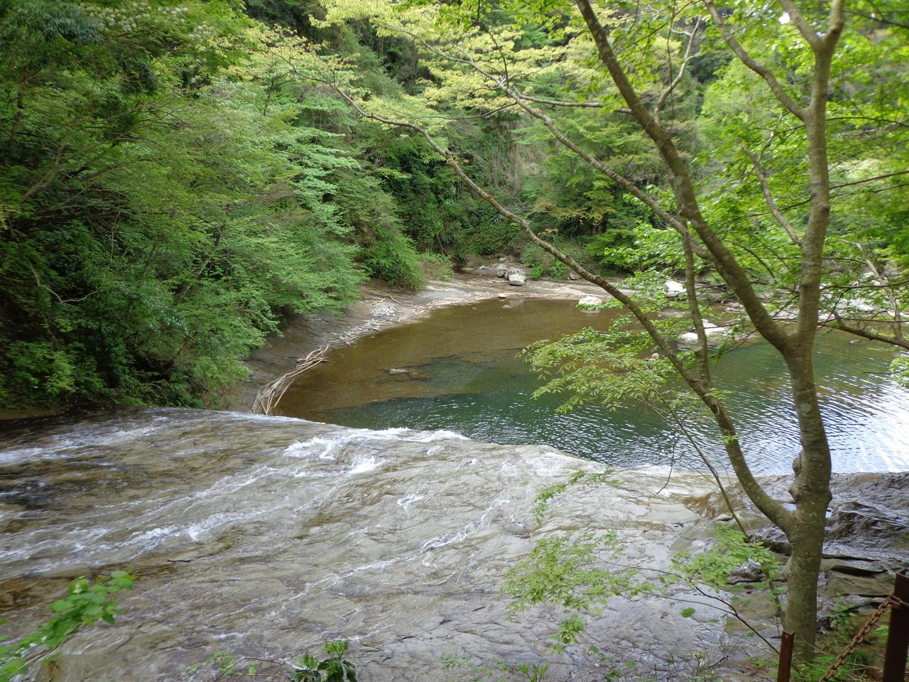 松戸みのり台カイロプラクティック,整体院ブログ(粟又の滝)