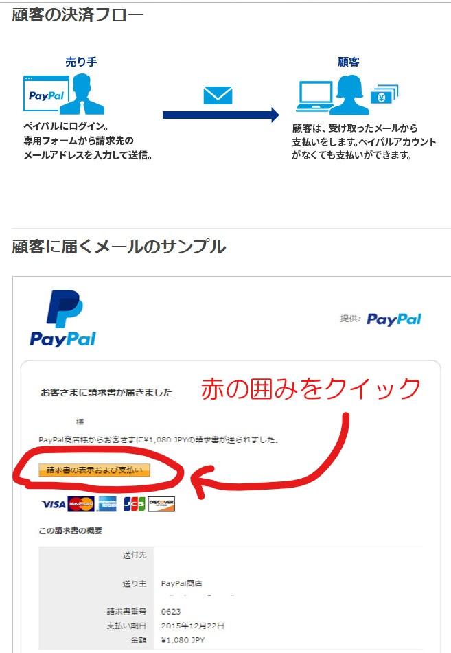 ① 支払いボタンをクイック。