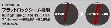 BURTLE~バートル~4038 クールフィッテッド 破けにくい縫製!!