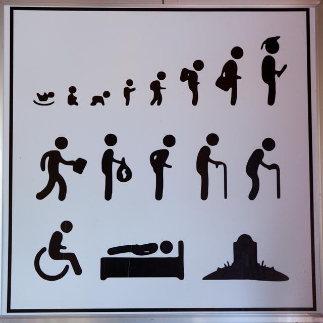 In der Pagode fand ich dieses Hinweisschild auf den Zyklus des Lebens zum Schmunzeln