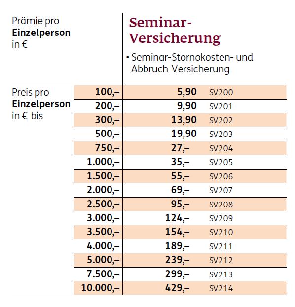 Alle Preise für die Absicherung von Seminar-Stornokosten, auch für Block-Unterricht und Seminarreihen