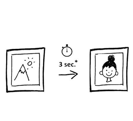 Changer l'image du cadre en 3 secondes