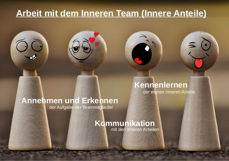 Arbeit mit Innerem Team, Ego-State-Therapie