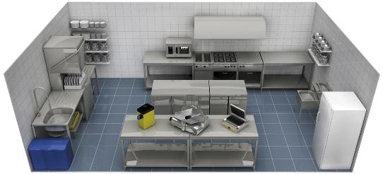Servizi benvenuti su skykitchen1 for Mobiliario cocina restaurante