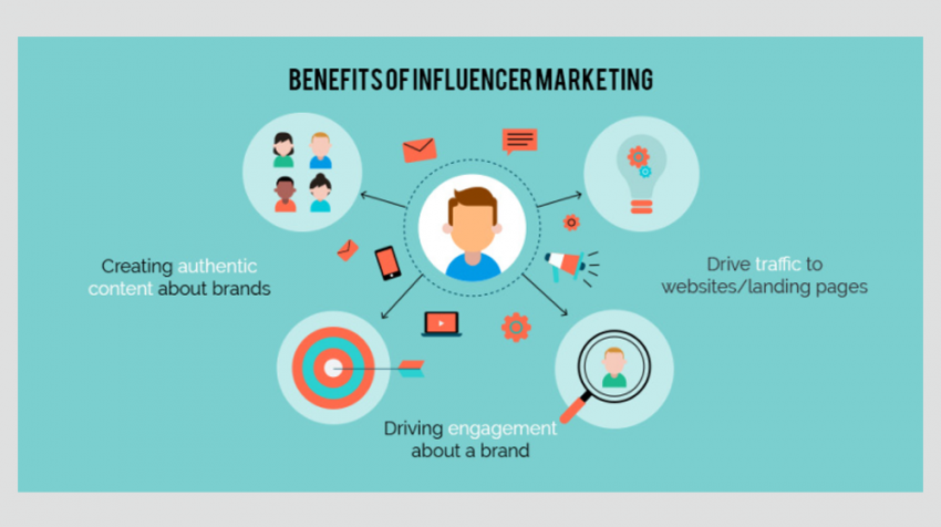 tendances marketing digital 2019 marketing d'influence