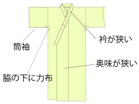 旅館浴衣の特徴