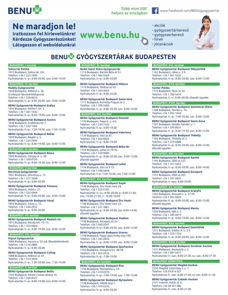 Адреса аптек BENU в Будапеште
