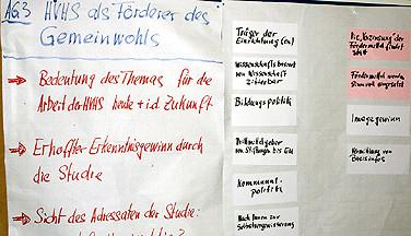 "Tafelbild der AG 3 ""HVHS als Förderer des Gemeinwohls"""