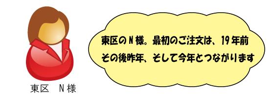熊本市 東区 トイレを機能的に