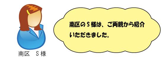 リフォーム お客様の声 熊本市南区