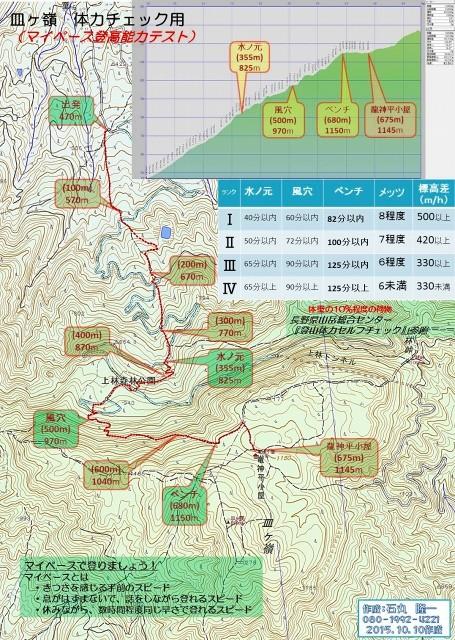 登山体力テストmap  地図をクリックすればBLOGへ